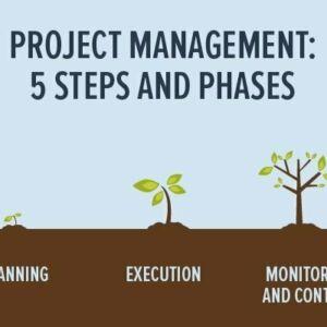 Project Management 5 Steps