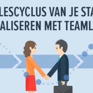 De salescycle van je startup optimaliseren met teamleader nld