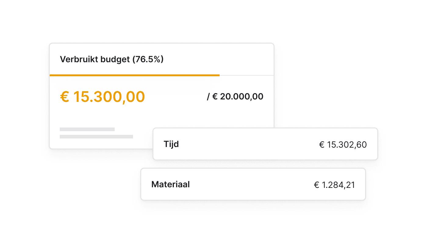 BE NL Blijf binnen budget