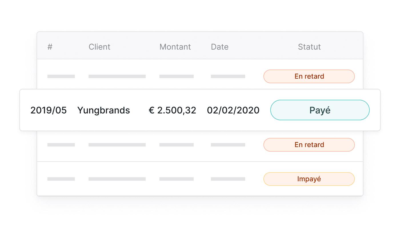 FR FR Correcte betaalstatussen