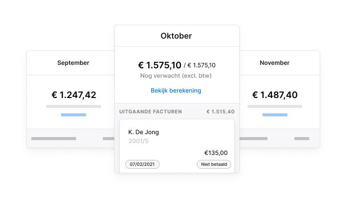 NL NL Financial Forcasting