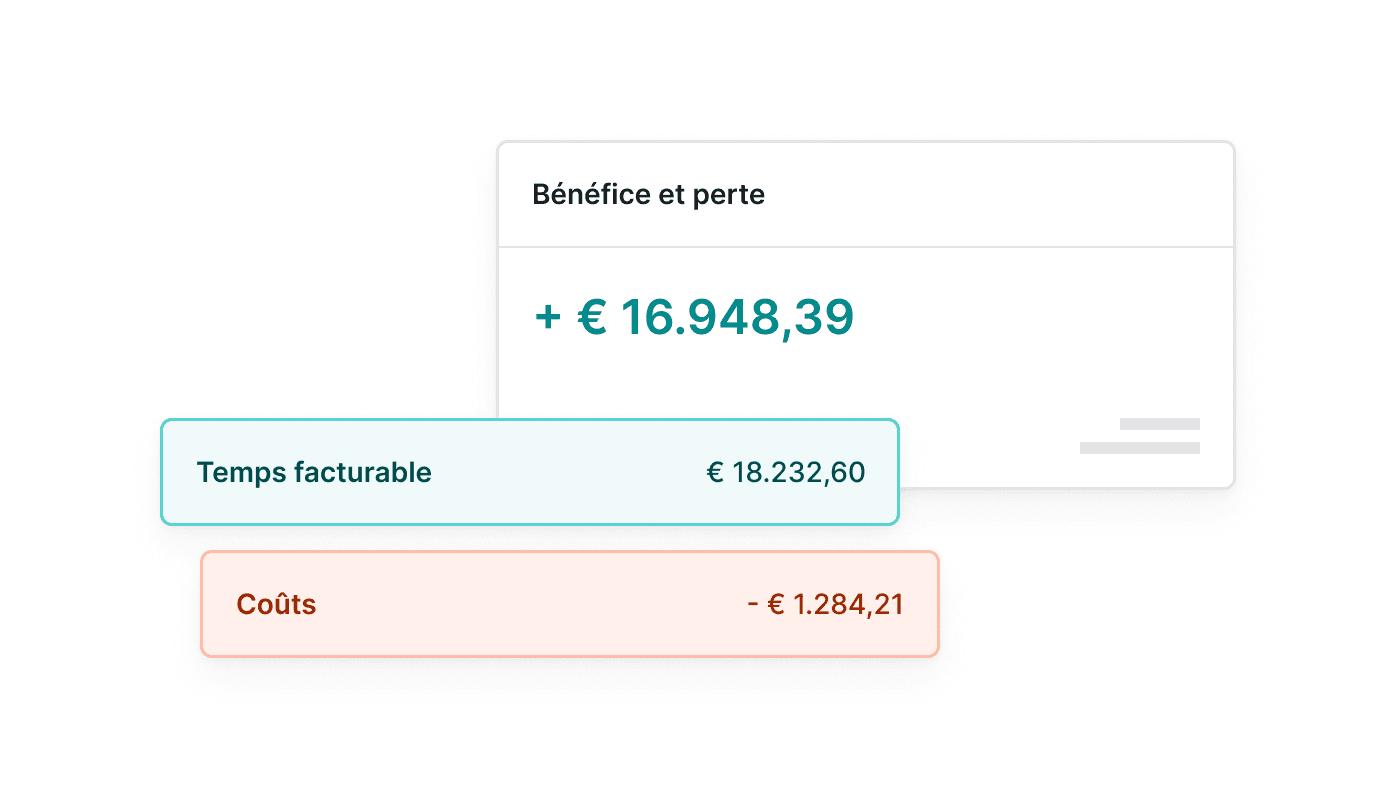 FR FR Hou je winstmarge in het oog